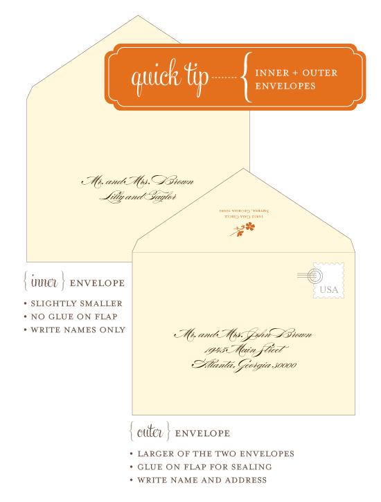 envelope addressing tip 1